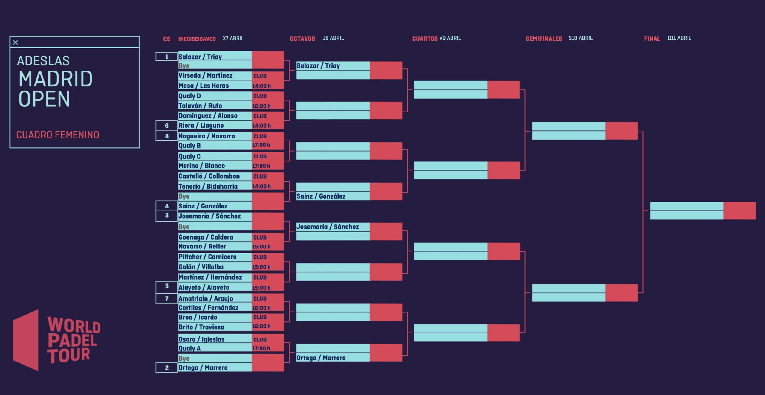 Cuadro femenino primer torneo temporada 2021