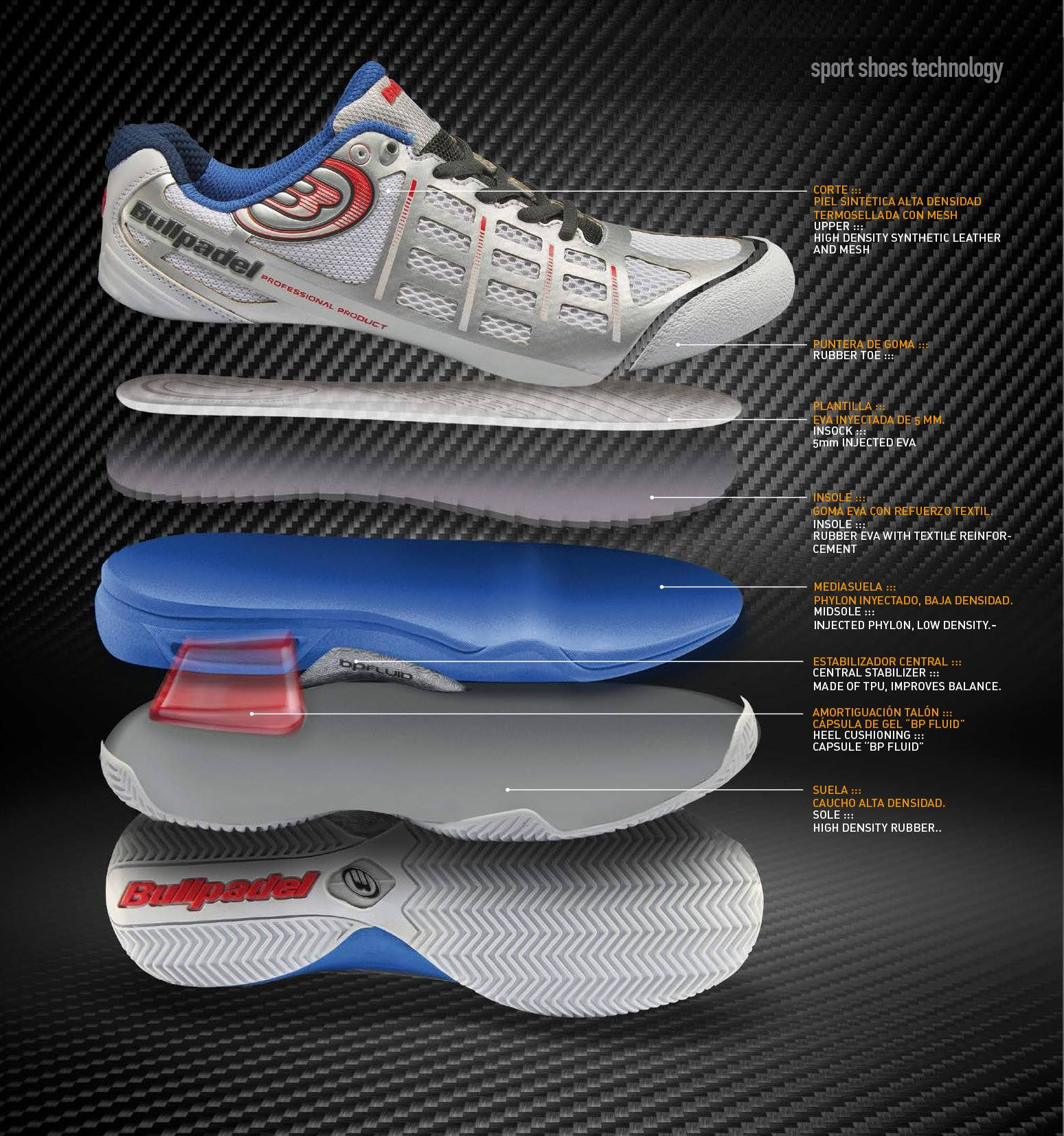 Tecnología zapatillas